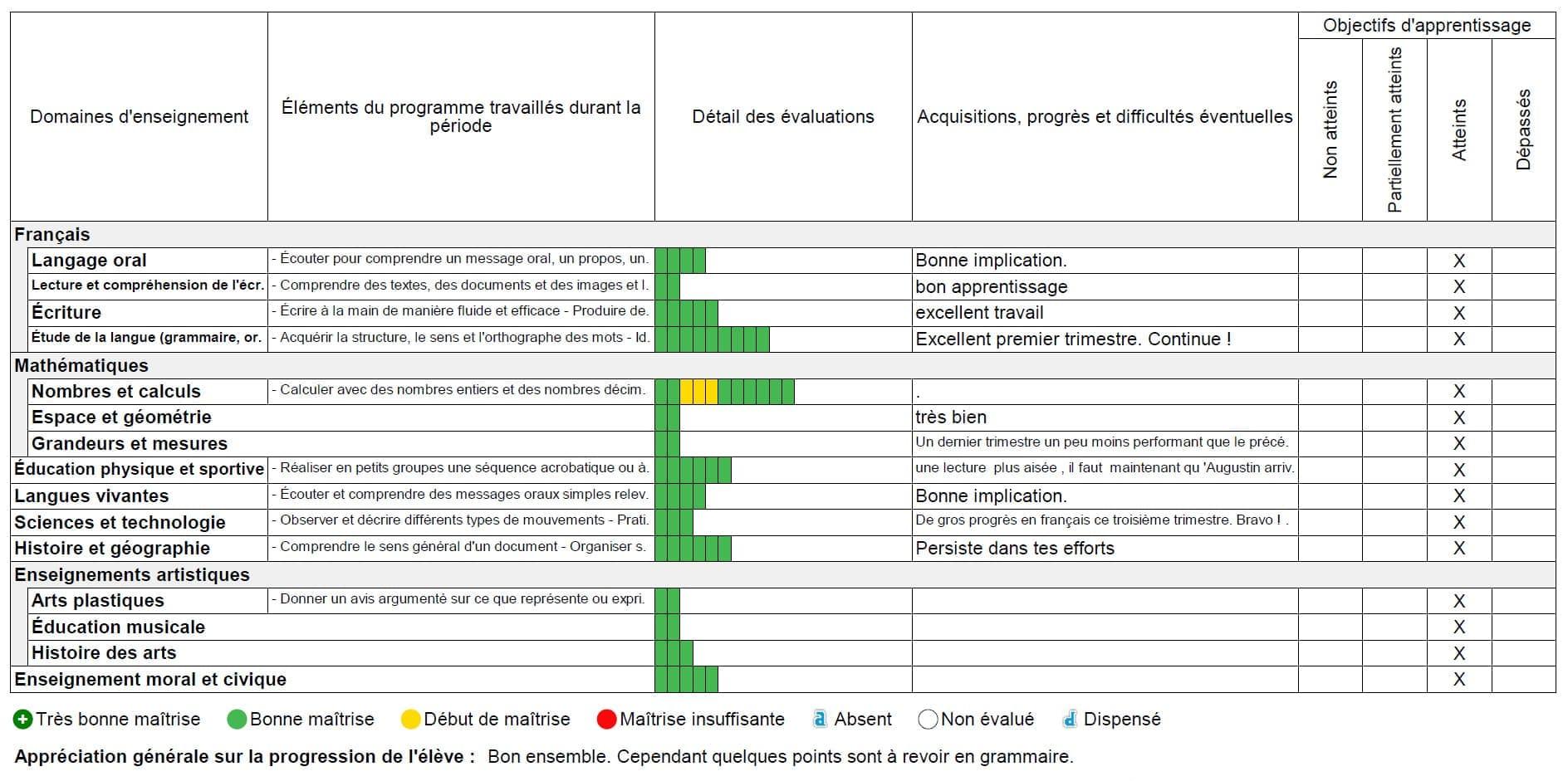 bilans periodiques Pronote Primaire