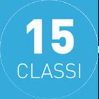 Formula 15 classi