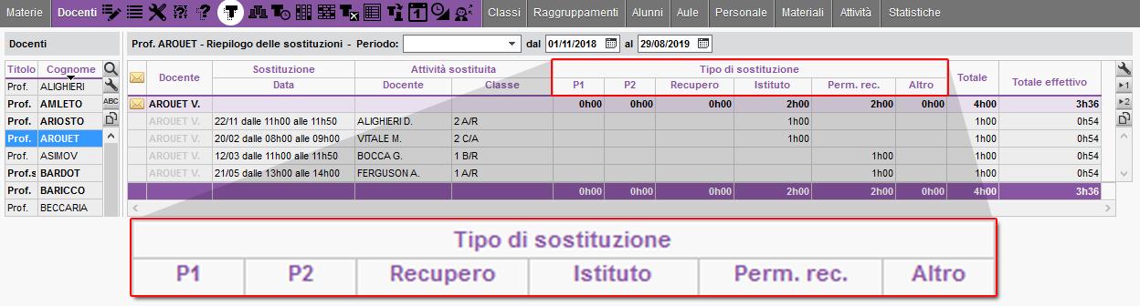http://www.index-education.com/contenu/img/it/faq/788-0-3990-riep-sost.png