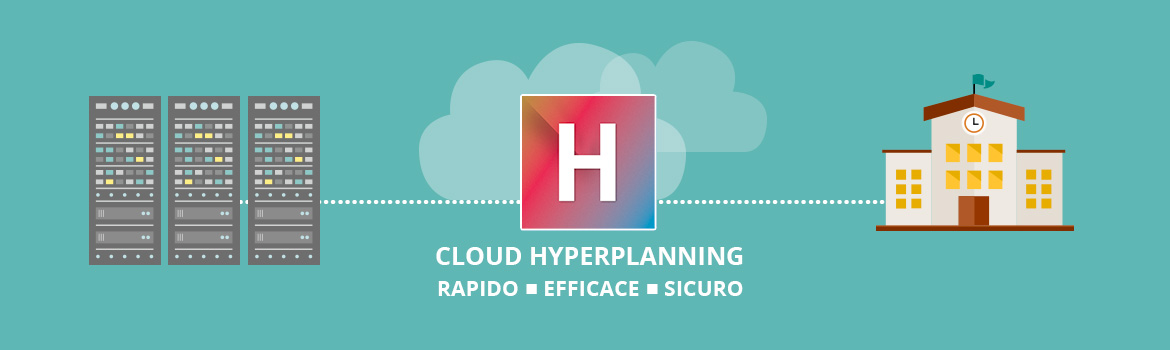 cloud hyperplanning