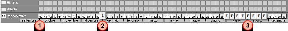 787-0-3999-barre_periodo_1.png