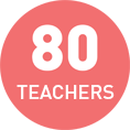 80 teachers